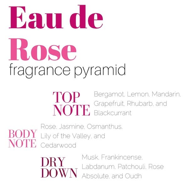 Eau de Rose fragrance notes